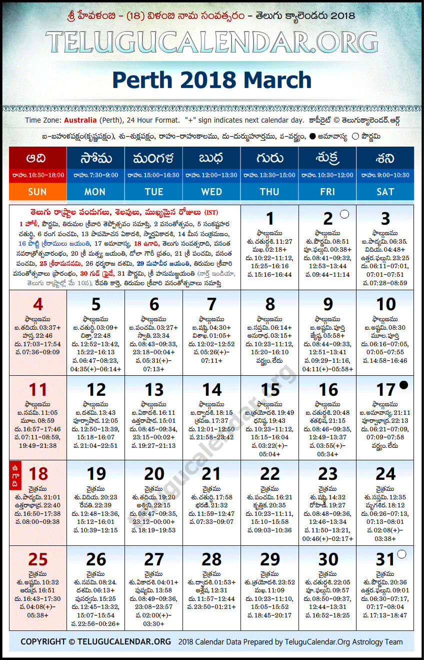 Telugu Calendar 2018 March, Perth