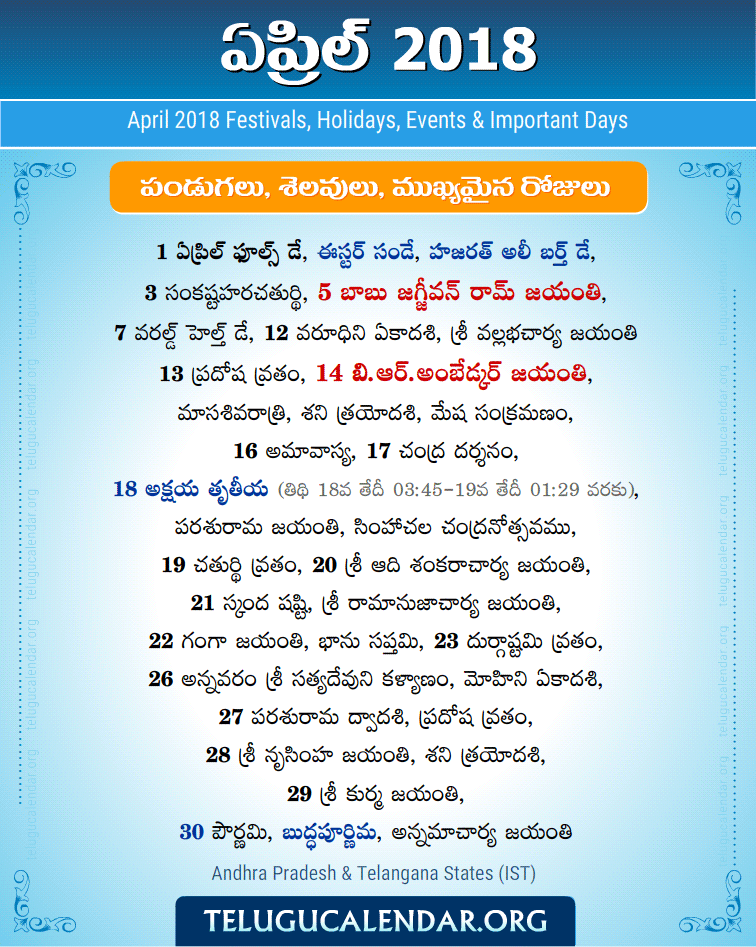 Telugu Festivals 2018 April