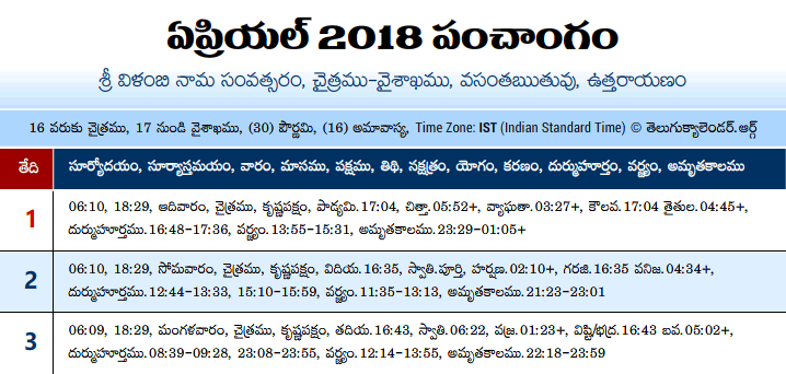 Telugu Panchangam 2018 April