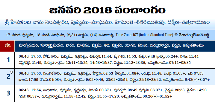 Telugu Panchangam 2018 January