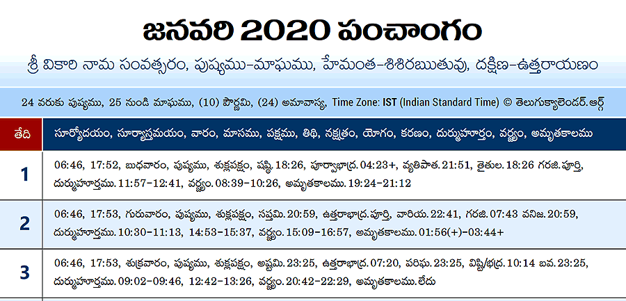 Telugu Panchangam 2020 January