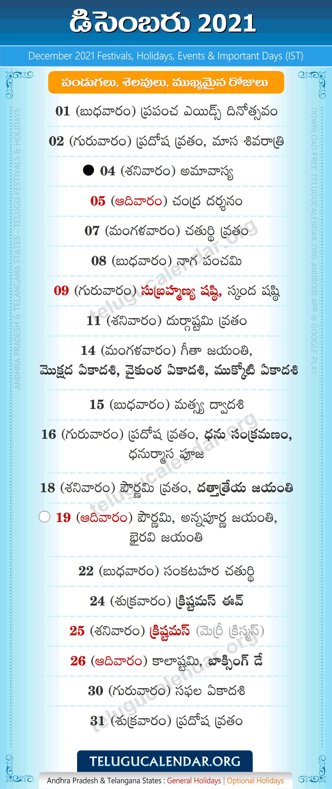 Telugu Festivals 2021 December